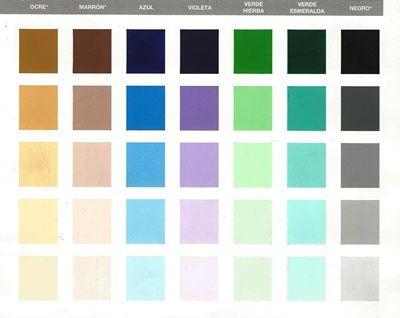 C mo te ir nuestra pintura con colorantes pastor for Color agua marina pintura